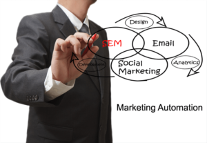 Marketing Automation graphic 1